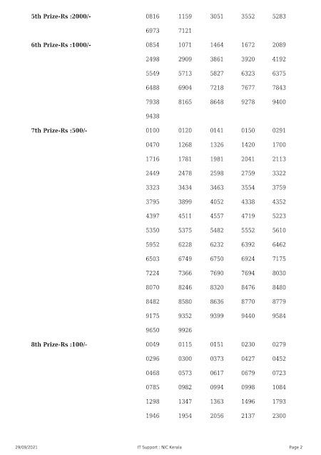 Kerala Lottery Result AKSHAYA AK 517 daated 29.09.2021 PART-2