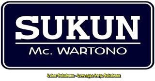Lowongan Kerja PR Sukun Area Sukabumi & Cianjur Terbaru