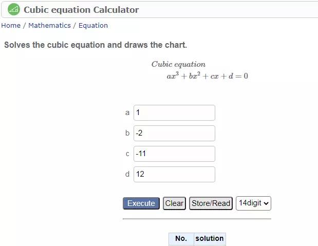 Situs Untuk Menyelesaikan Persamaan Kubik-3