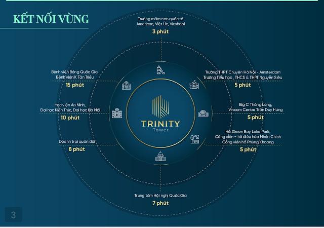 Trinity Tower Hồ Mễ Trì