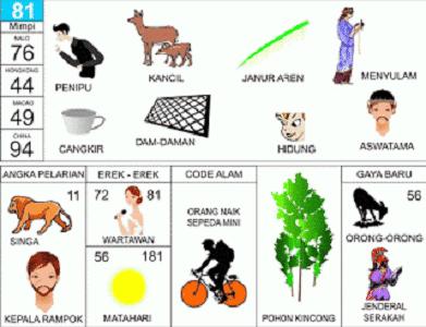 kode alam sepeda