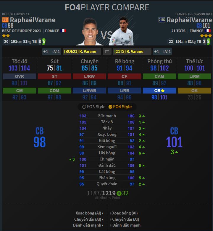 FIFA ONLINE 4   Review so sánh trung vệ Raphaël Varane giữa mùa BOE21 và 21TS