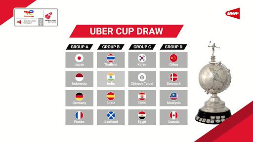 Piala Uber : Sejarah Kejohanan