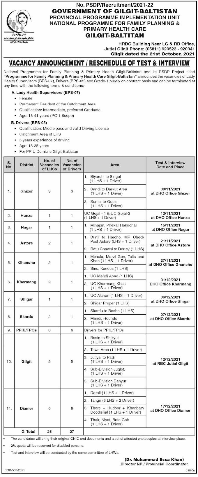 Primary Healthcare Department Gilgit Baltistan Jobs 2021