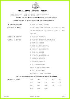 Off. Kerala Lottery Result 18.10.2021 Out, Win Win result W-638 Winners List