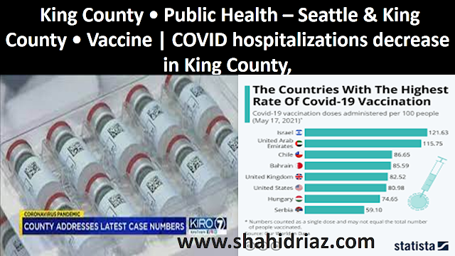 King County • Public Health – Seattle & King County • Vaccine | COVID hospitalizations decrease in King County,