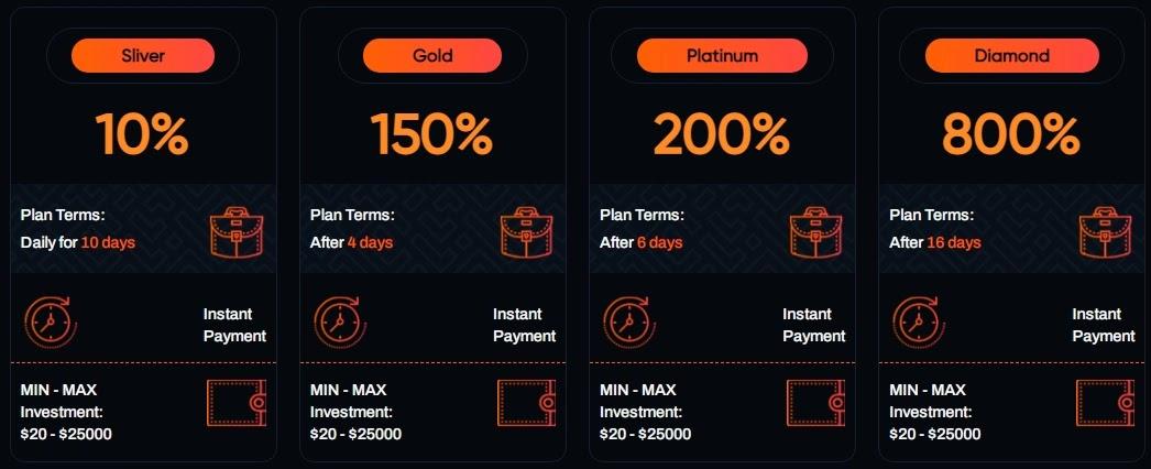 Инвестиционные планы ShineBTC24