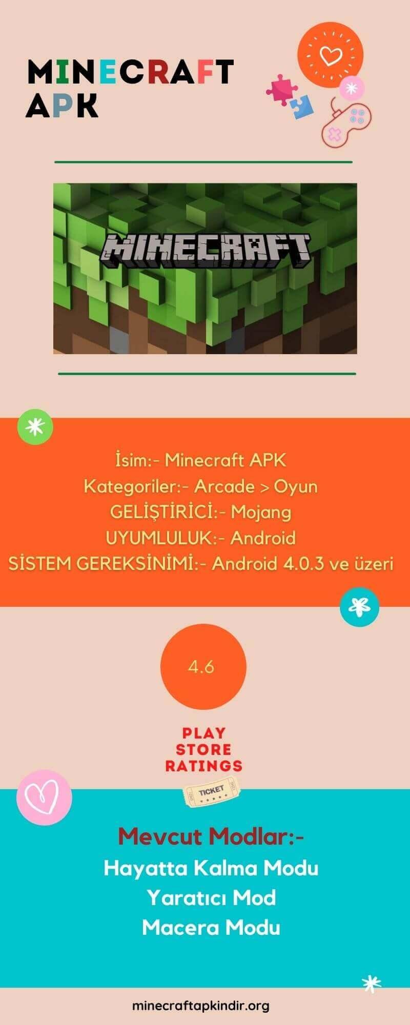 Minecraft Apk Indir Infographics