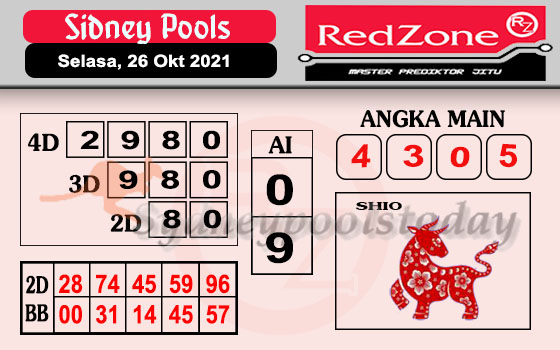 Redzone Sidney Selasa 26 Oktober 2021