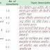 Download PDF For SBI PO Quantitative Aptitude Syllabus | SBI PO Prelims Syllabus