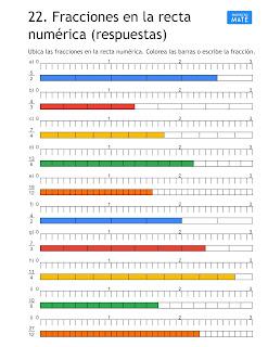 Fracciones en la recta  numérica ejercicios