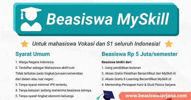 Beasiswa MySkill