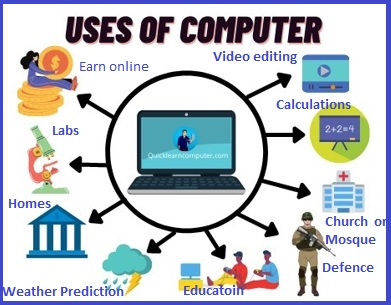 uses of computer picture