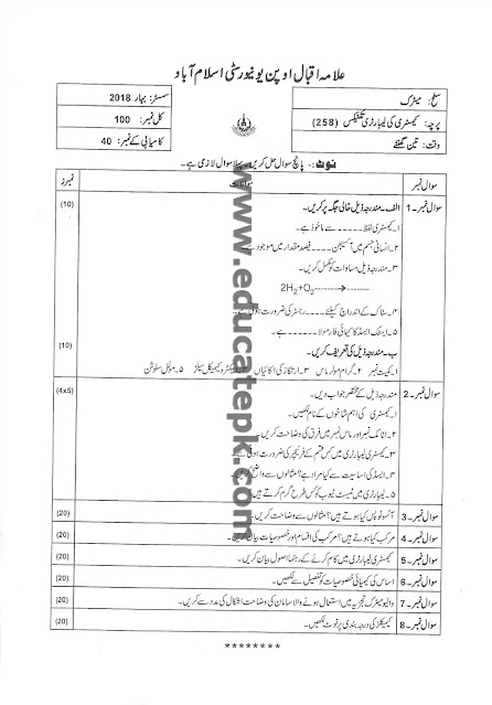 AIOU Past Paper 258 Spring 2018