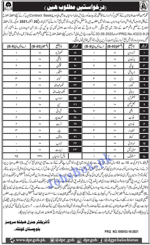 Health Department Balochistan Jobs 2021 – Vaccinators Jobs