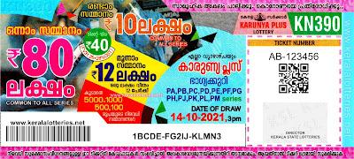 14-10-2021-karunya-plus-kn-390-lottery-ticket-keralalotteries.net