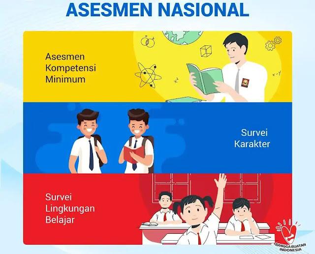Soal Numerasi Asesmen Nasional SD dan Kunci Jawaban