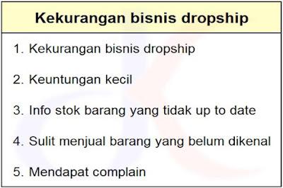 Dropship | Bisnis yang menjanjikan