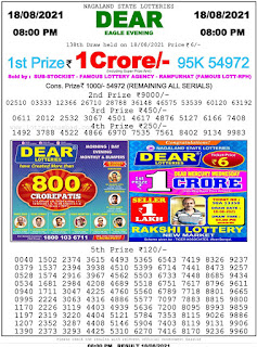 Nagaland State Lottery Result Today 8pm,18.08.2021
