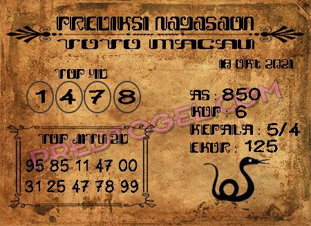 Prediksi Nagasaon Toto Macau Senin 18 Oktober 2021