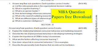 KSOU MBA Question Papers