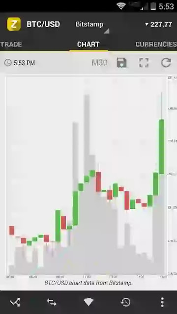 ultimate guide to tradingview,ultimate volume trading guide,guide,how to analyse bitcoin,beginner guide,beginners guide,crypto guide 2021,tradingview guide,swing trading guide,beginner's guide to cryptocurrency,crypto beginner guide,crypto beginners guide,coinbase pro beginners guide,how to analyse tradingview,top bitcoin alternatives,best bitcoin alternatives,technical analysis course,crypto technical analysis course,btc analysis,macd analysis