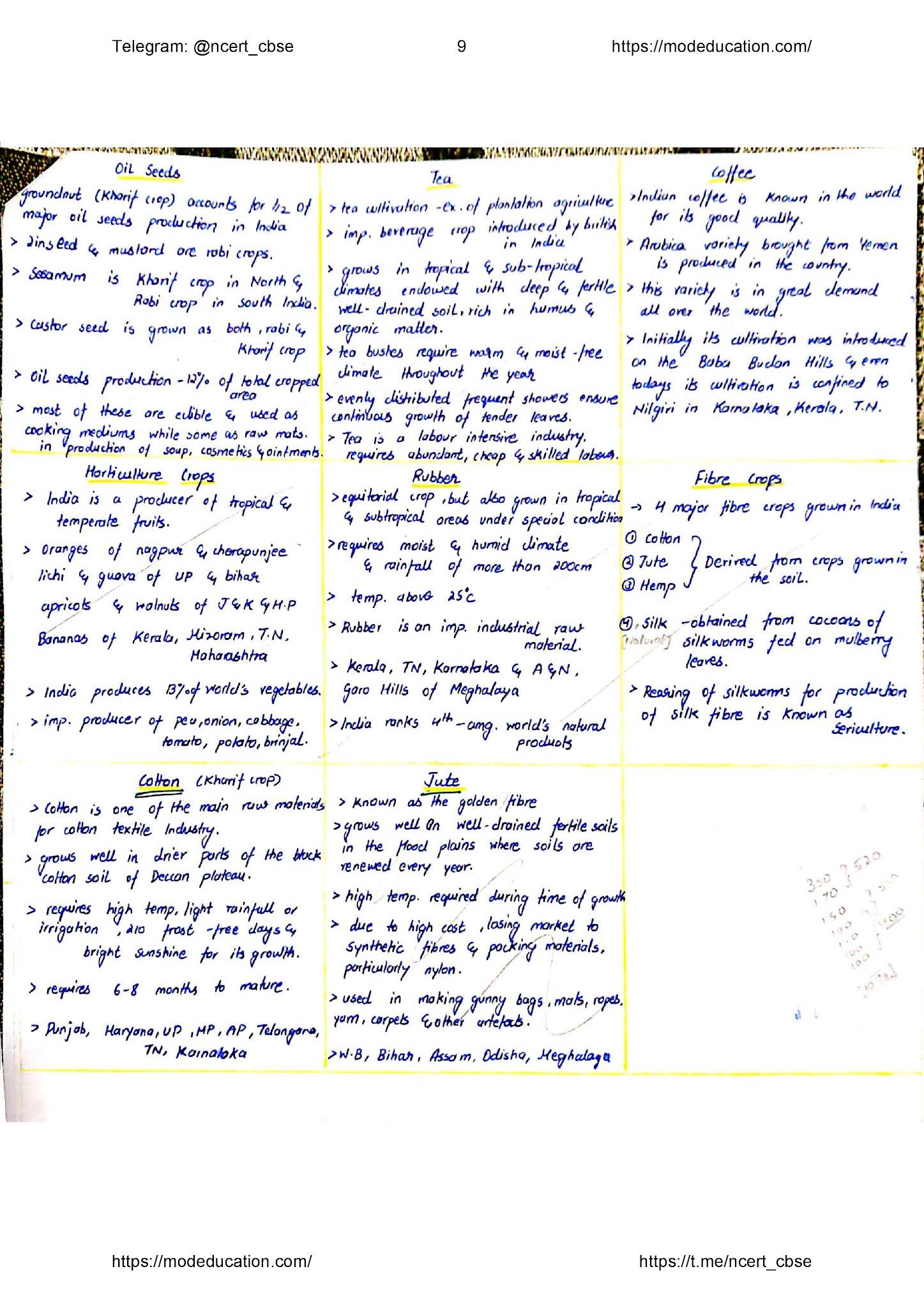 Class 10 Geography Handwritten Notes, class 10 geography chapter 4 handwritten notes