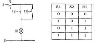 دائرة OR باستخدام التماس NO