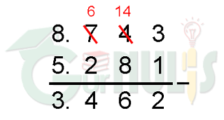 Operasi Pengurangan pada Bilangan Cacah - www.gurnulis.id