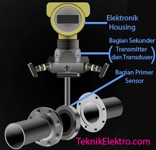 Bagian Differential Pressure Transmitter