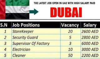 Jobs In Dubai (06 Nos.) Jobs For Atelier House Hospitality