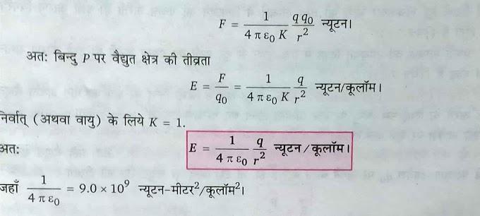 विद्युत आवेश तथा क्षेत्र नोट्स PDF Download||12th physics notes in hindi,