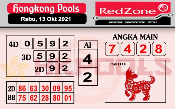 Redzone HK Rabu 13 Oktober 2021 -