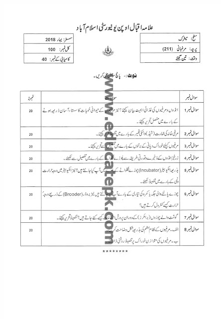AIOU Old Paper 211 Spring 2018