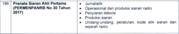 kisi kisi materi skb Pranata Siaran Ahli Pertama formasi cpns tahun 2021 tomatalikuang.com