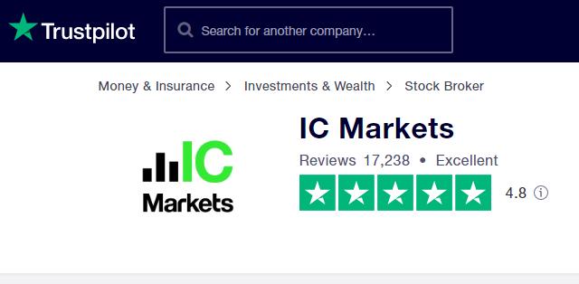 تقييم شركة IC Markets في موقع Trustpilot