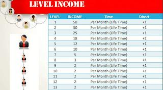 level income d soppy