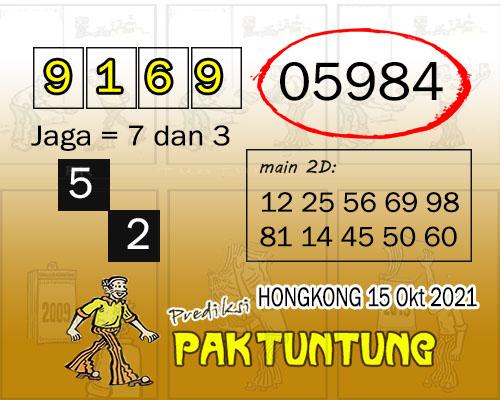 Prediksi Pak Tuntung Hongkong Jumat