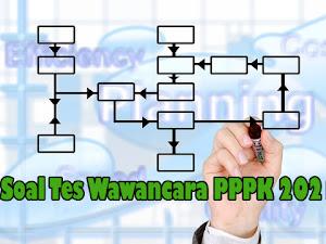 Soal Tes Wawancara PPPK 2021