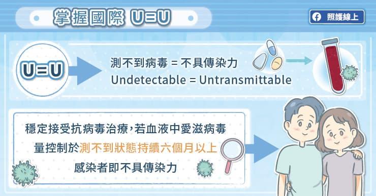 掌握國際U = U