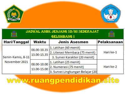 Jadwal ANBK SD/MI Gelombang I