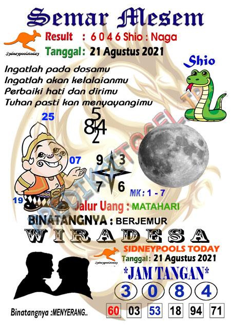 Syair Semar Mesem SDY Sabtu 21-Agt-2021