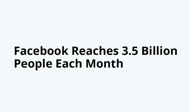 Facebook's monthly active users reached 3.2 billion