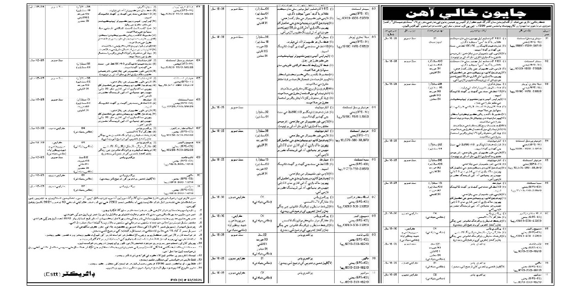 P O Box No 7200 GPO Saddar Karachi Jobs 2021