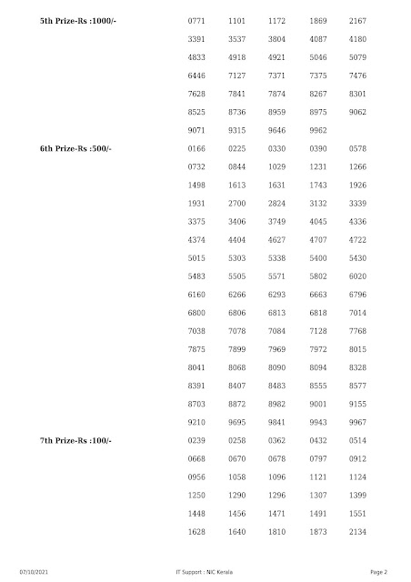 Kerala Lottery Result Karunya Plus Kn 07.10.20211 Part-2