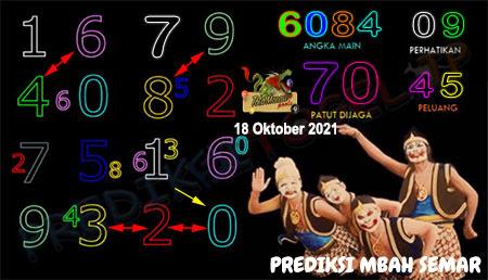 Prediksi Mbah Semar Macau Senin 18 Oktober 2021