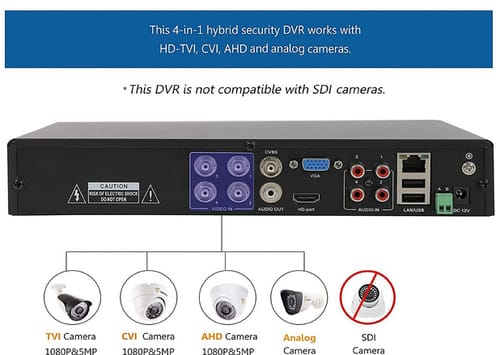 TIGERSECU Super HD Hybrid 4-in-1 DVR Security Recorder