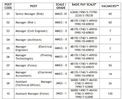 union-bank-of-india-rcruitment-2021