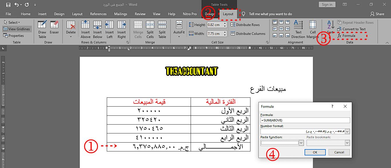 شرح المعادلات الحسابية فى الورد