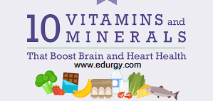 Top 10 Essential Vitamins and Minerals Your Body Needs